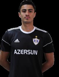 Rahil Mammadov